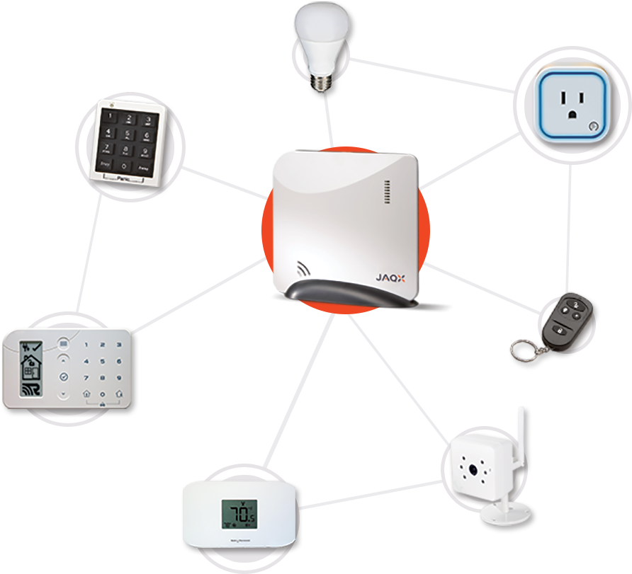 Art Monitoring System : State of the art rv monitoring security systems show
